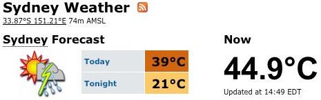sydney-weather